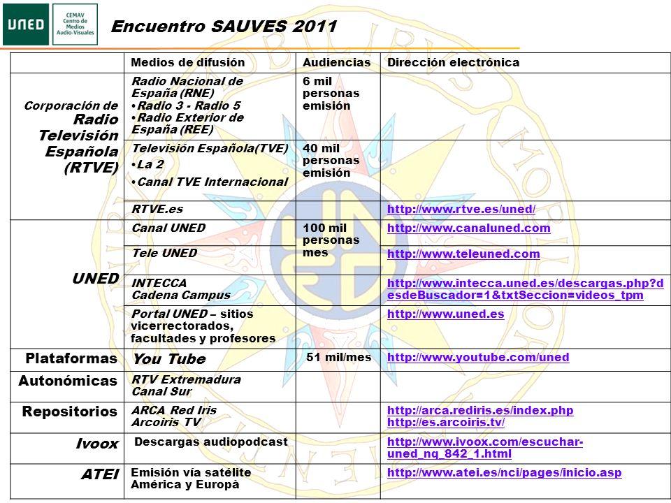 Encuentro SAUVES 2011 UNED You Tube Ivoox ATEI Plataformas Autonómicas