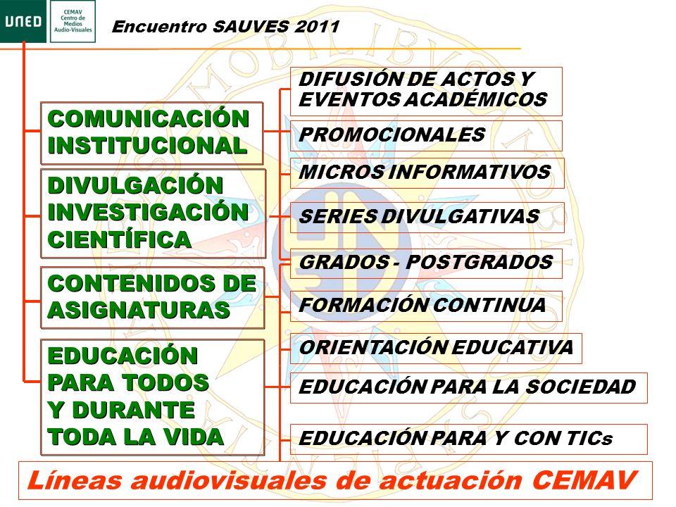 Líneas audiovisuales de actuación CEMAV