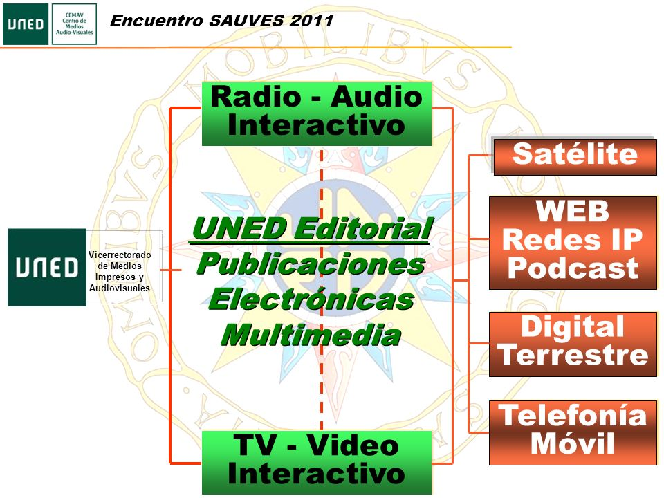 Radio - Audio Interactivo