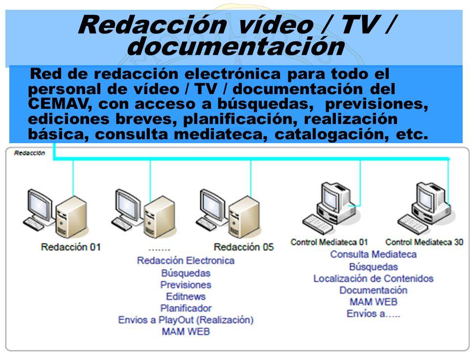 Redacción vídeo / TV / documentación