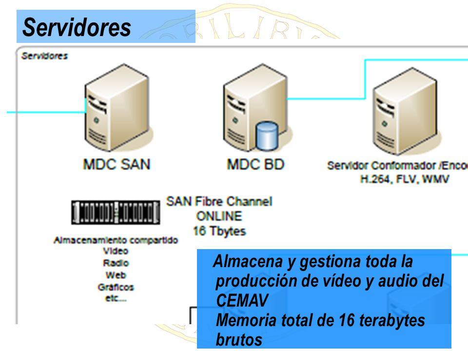 Servidores Almacena y gestiona toda la producción de vídeo y audio del CEMAV Memoria total de 16 terabytes brutos.