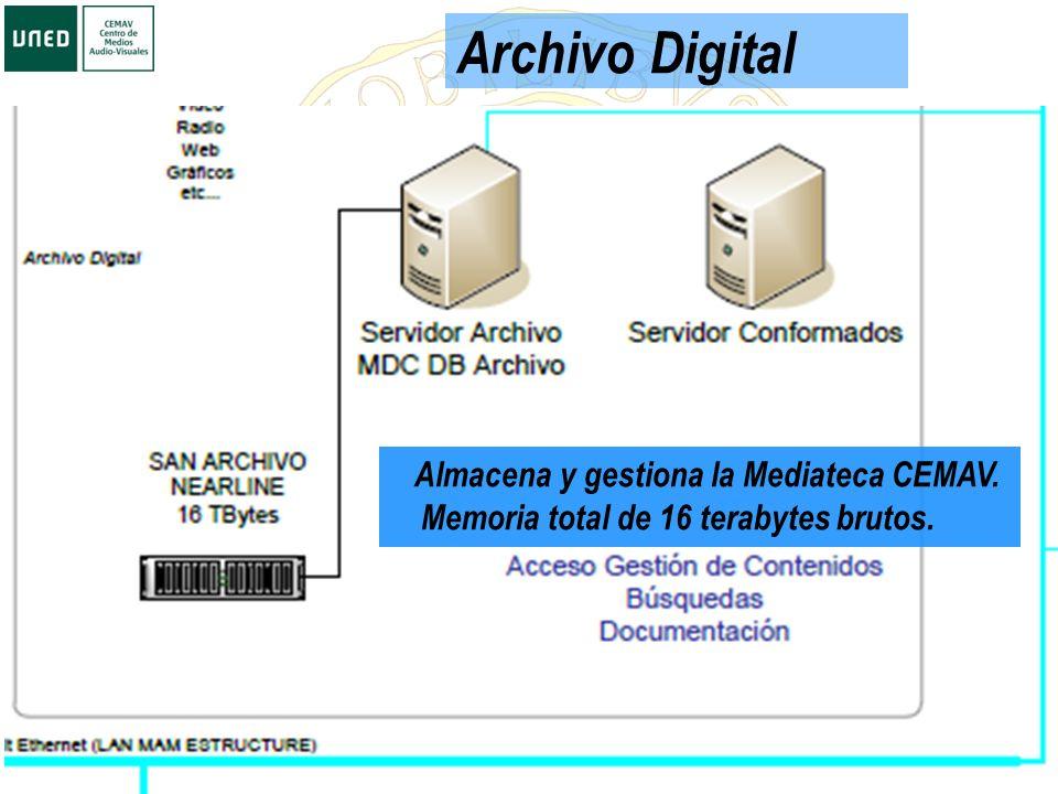 Archivo Digital Almacena y gestiona la Mediateca CEMAV. Memoria total de 16 terabytes brutos.