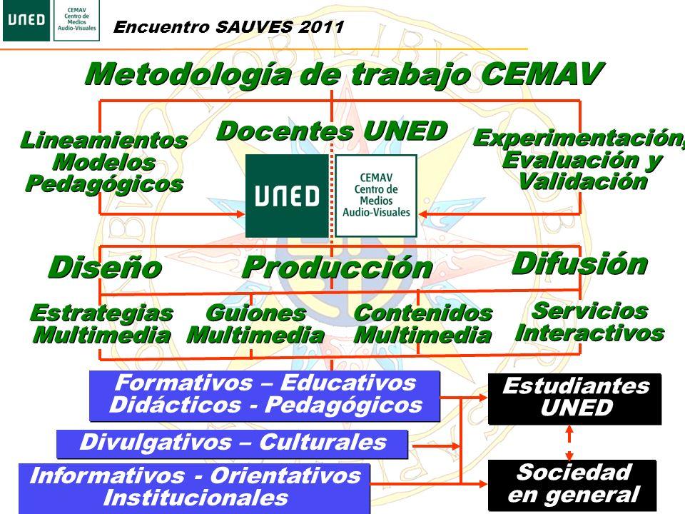 Metodología de trabajo CEMAV Diseño Producción Difusión