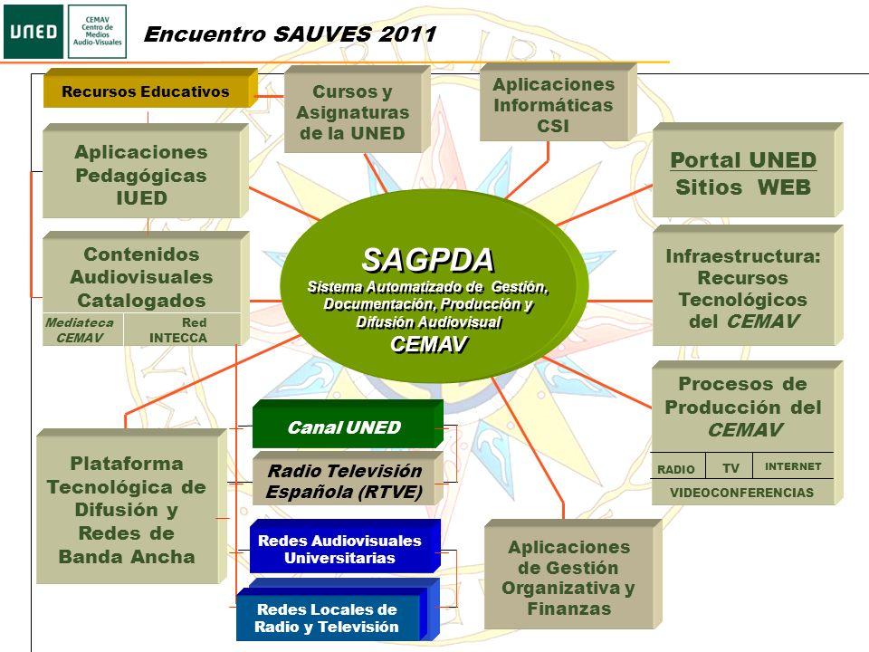 SAGPDA Encuentro SAUVES 2011 Portal UNED Sitios WEB CEMAV