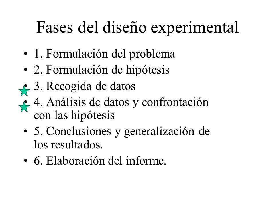 Fases del diseño experimental