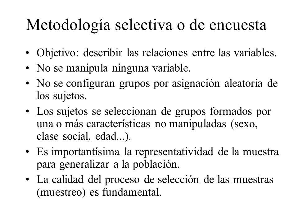 Metodología selectiva o de encuesta