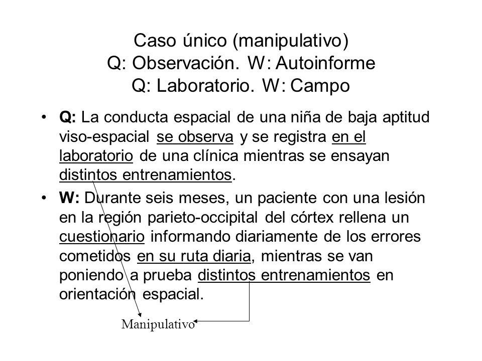 Caso único (manipulativo) Q: Observación. W: Autoinforme Q: Laboratorio. W: Campo