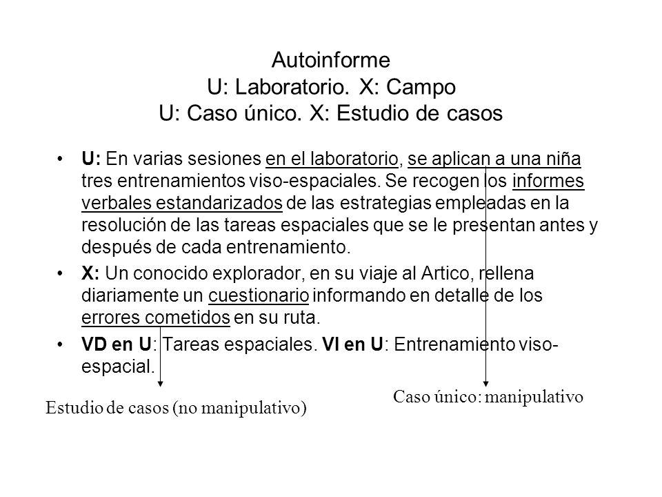 Autoinforme U: Laboratorio. X: Campo U: Caso único. X: Estudio de casos