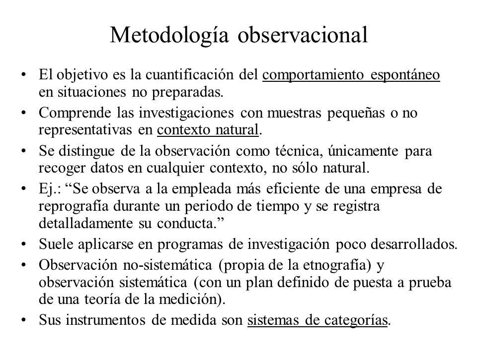 Metodología observacional