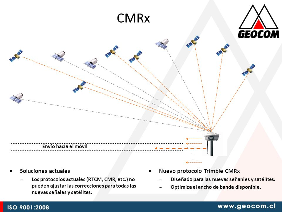 CMRx Soluciones actuales Nuevo protocolo Trimble CMRx