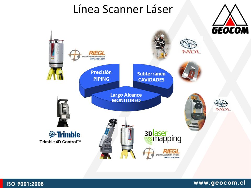 Línea Scanner Láser Precisión Subterránea PIPING CAVIDADES
