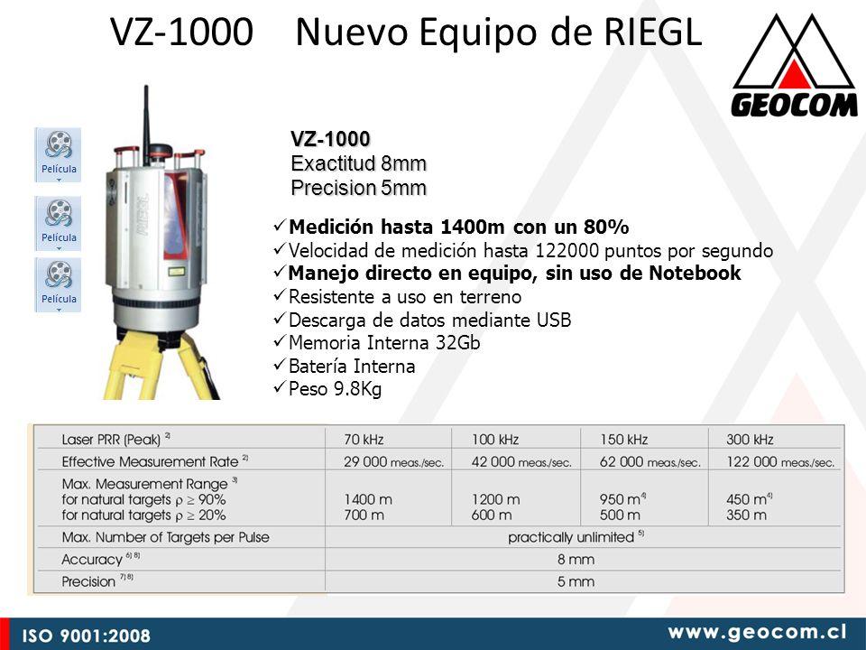 VZ-1000 Nuevo Equipo de RIEGL