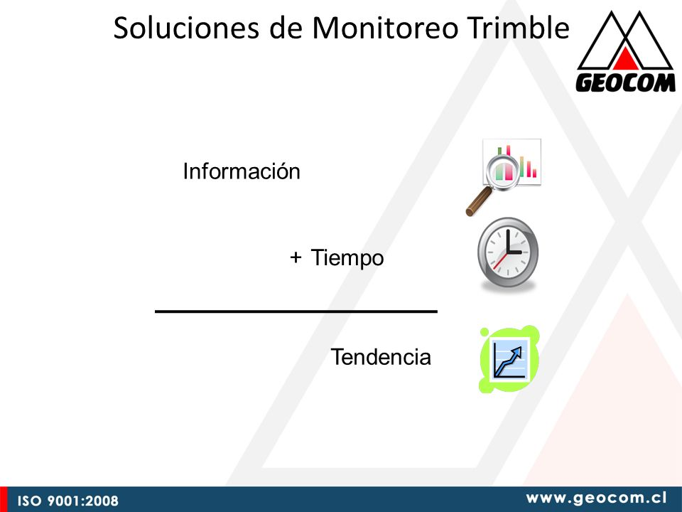 Soluciones de Monitoreo Trimble