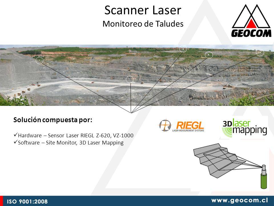 ML Scanner Laser Monitoreo de Taludes Solución compuesta por: