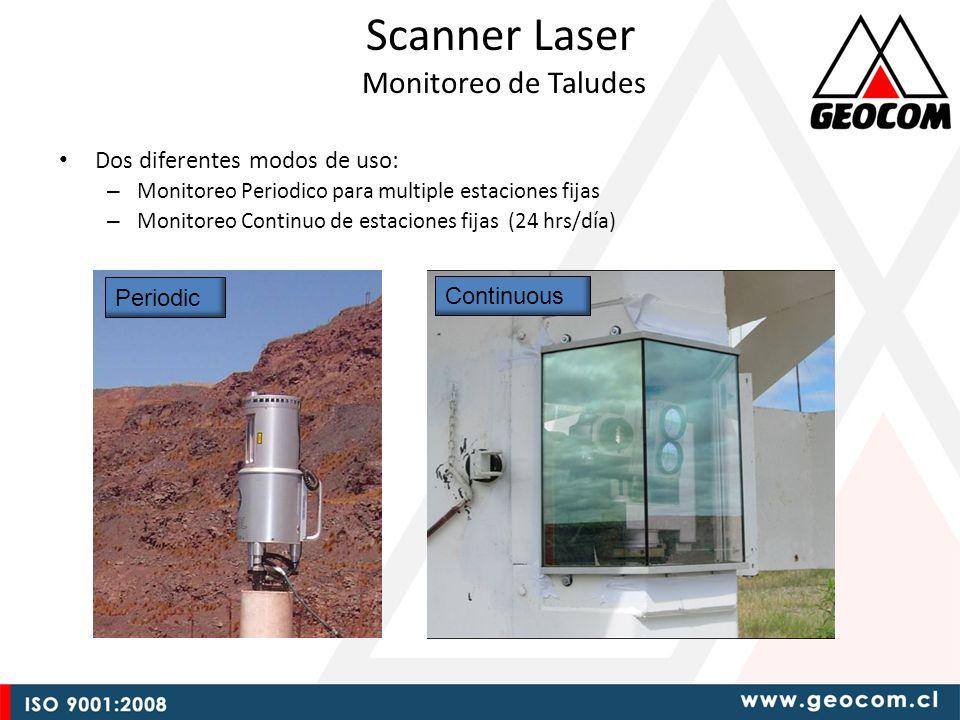 Scanner Laser Monitoreo de Taludes Dos diferentes modos de uso: