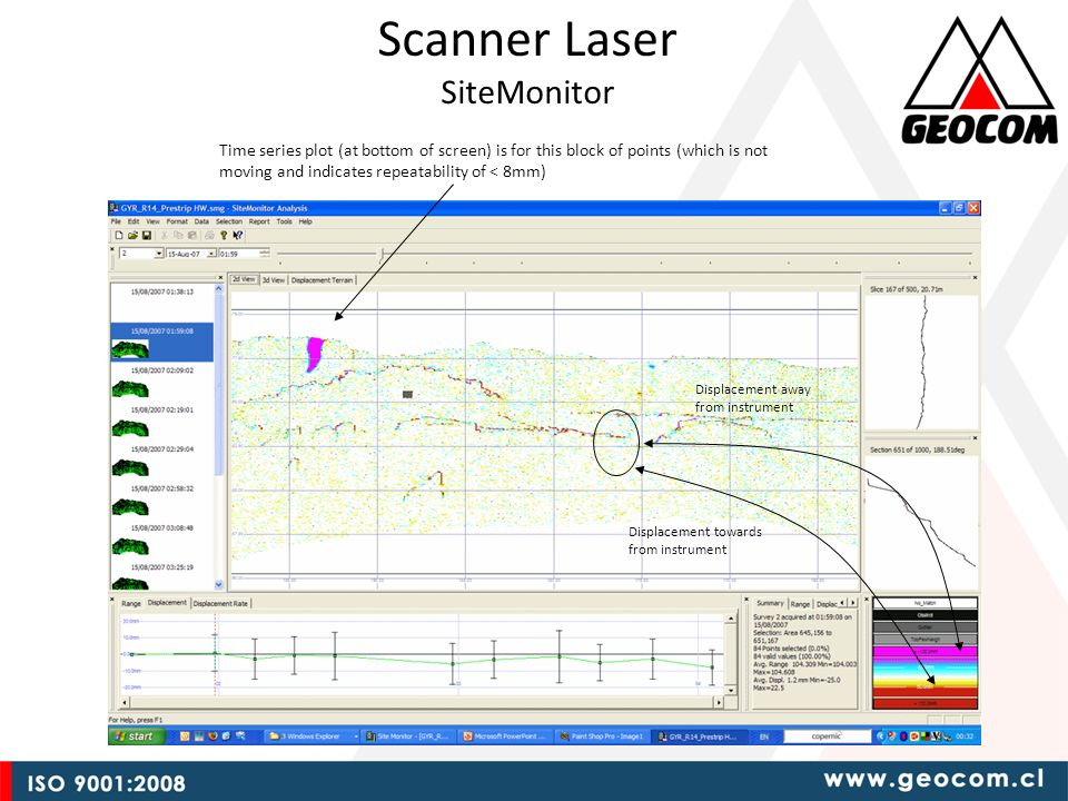 Scanner Laser SiteMonitor