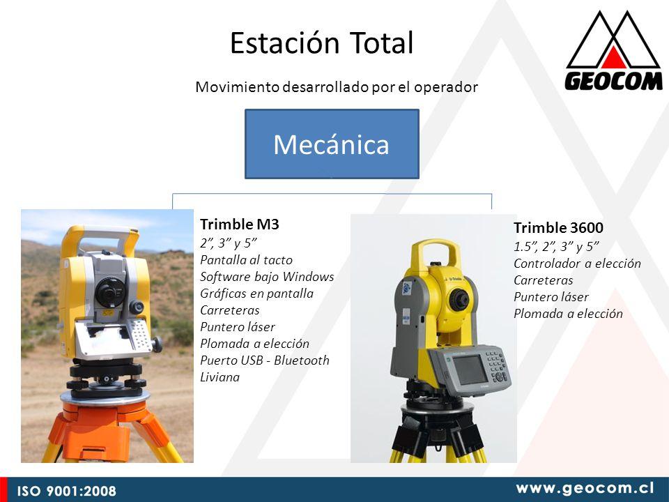 Estación Total Mecánica Movimiento desarrollado por el operador