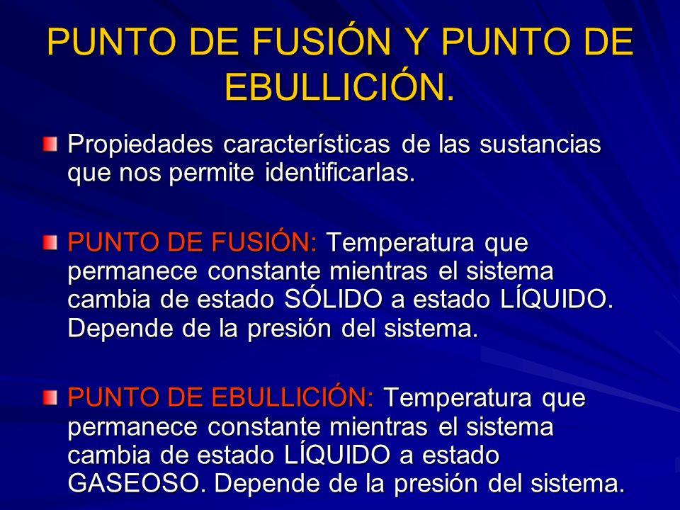 PUNTO DE FUSIÓN Y PUNTO DE EBULLICIÓN.