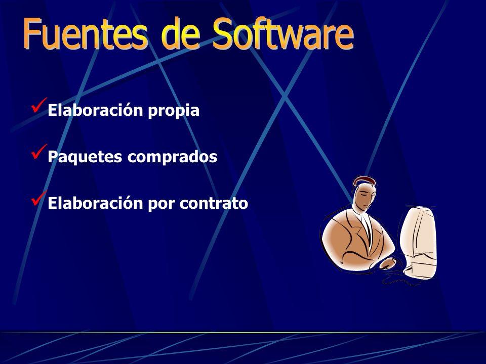 Fuentes de Software Elaboración propia Paquetes comprados