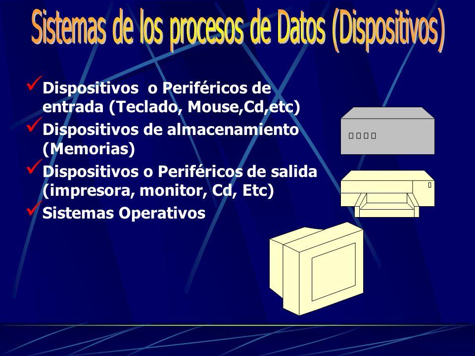 Sistemas de los procesos de Datos (Dispositivos)