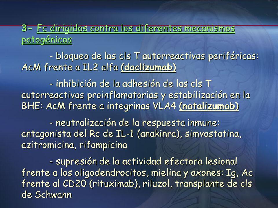 3- Fc dirigidos contra los diferentes mecanismos patogénicos