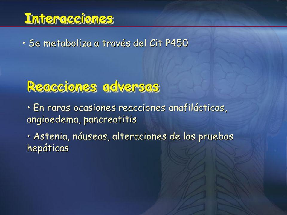 Interacciones Reacciones adversas Se metaboliza a través del Cit P450