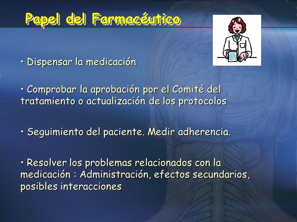 Papel del Farmacéutico