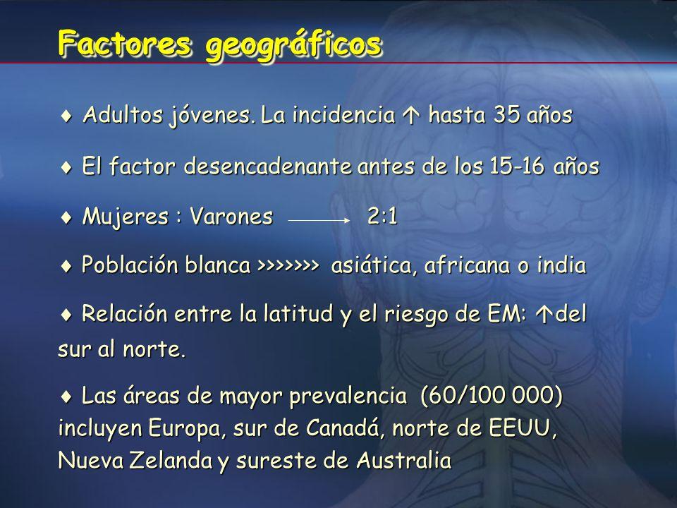Factores geográficos  Adultos jóvenes. La incidencia  hasta 35 años