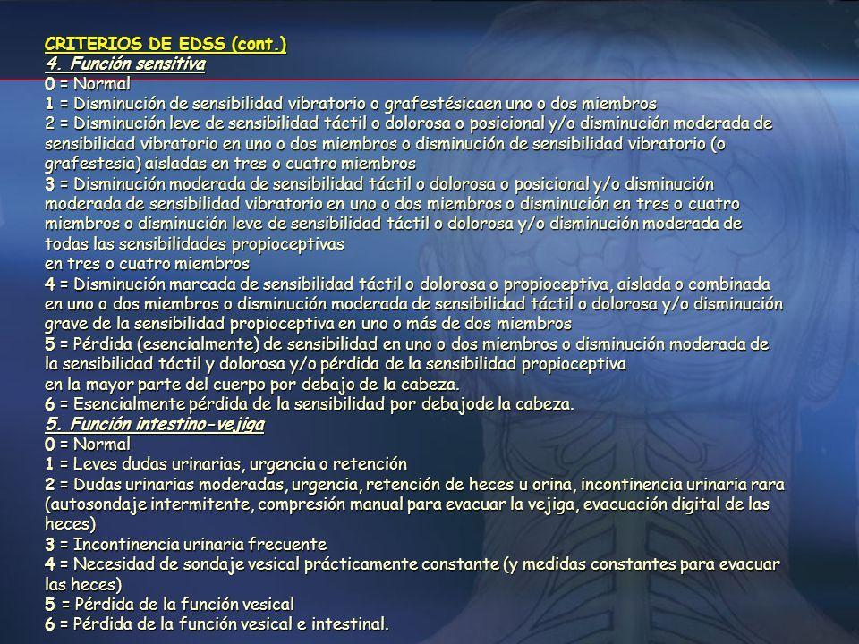 CRITERIOS DE EDSS (cont.)