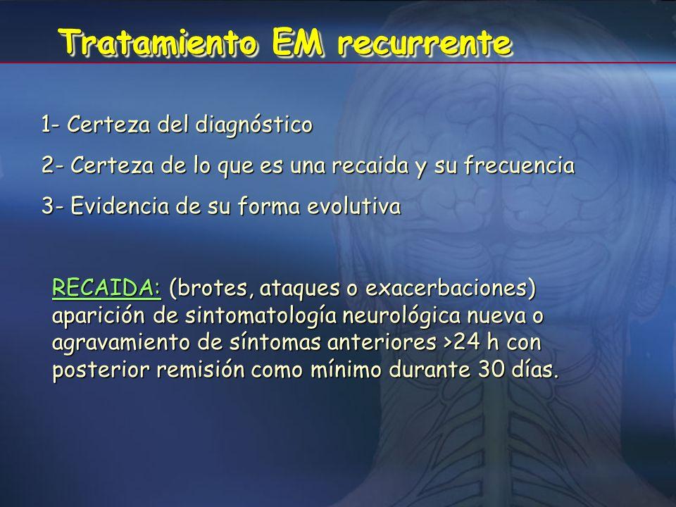 Tratamiento EM recurrente
