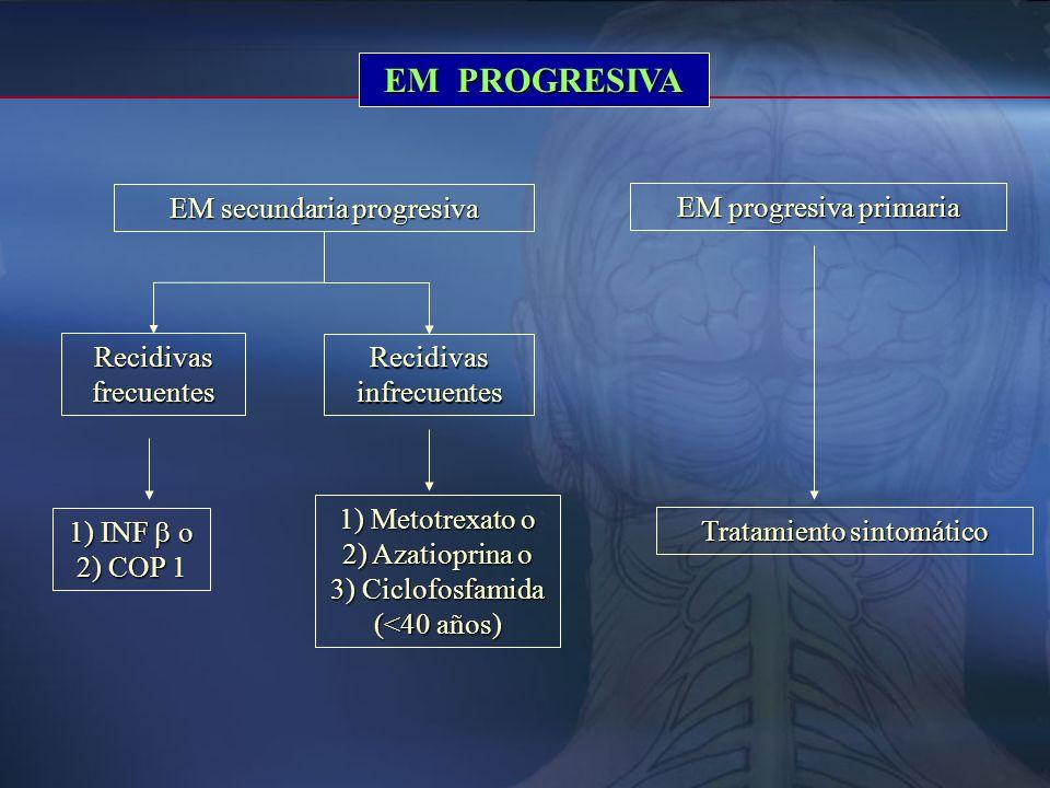 EM PROGRESIVA EM secundaria progresiva EM progresiva primaria