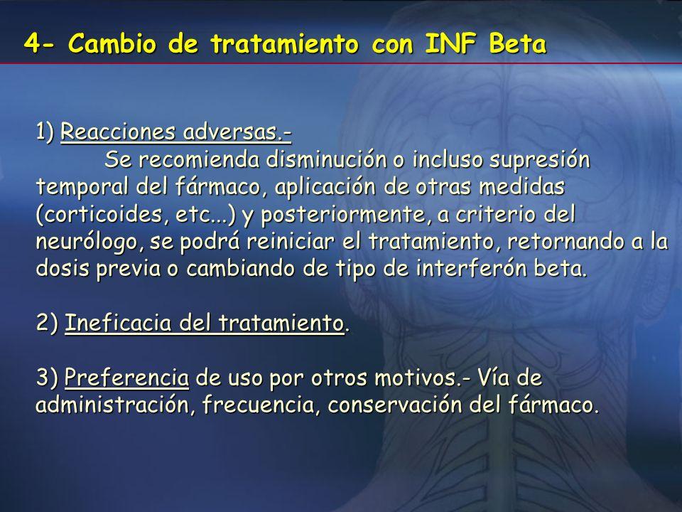 4- Cambio de tratamiento con INF Beta