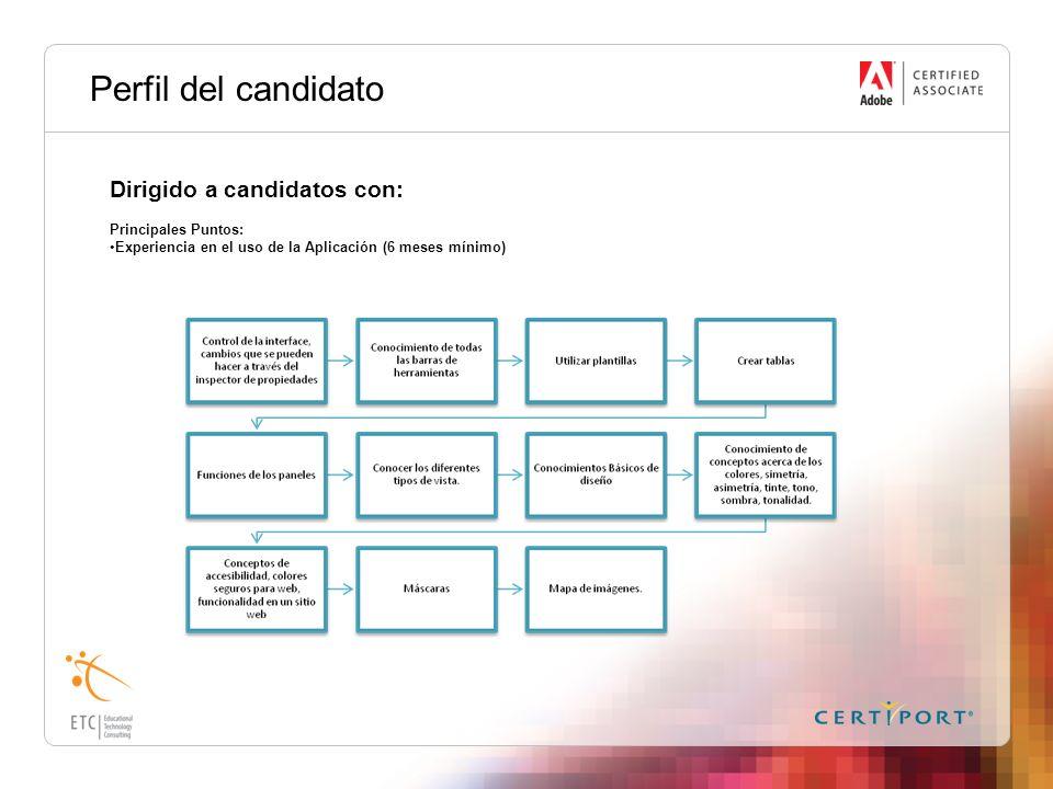 Perfil del candidato Dirigido a candidatos con: Principales Puntos: