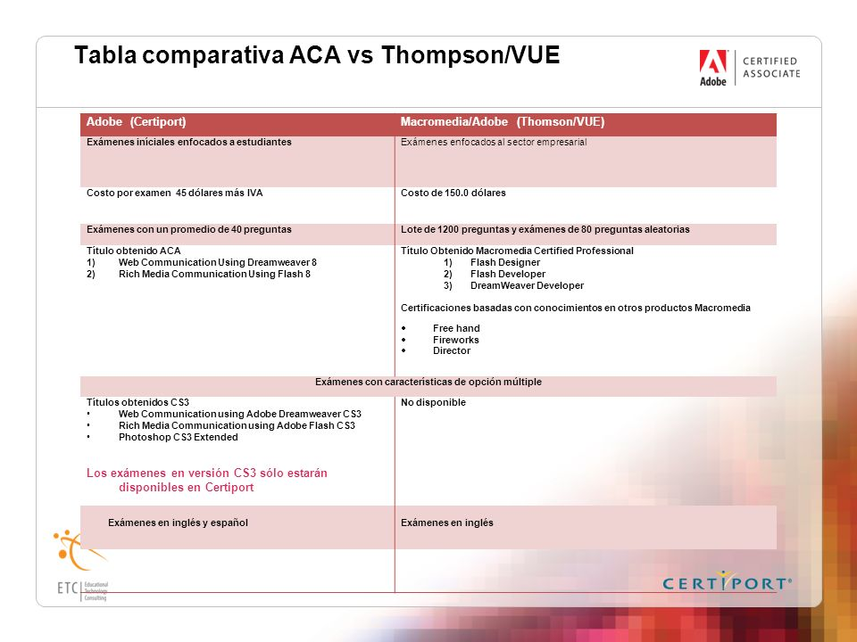 Tabla comparativa ACA vs Thompson/VUE
