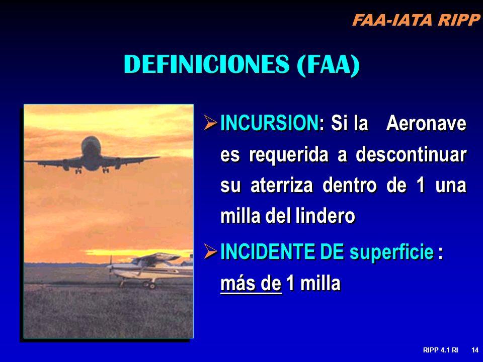 DEFINICIONES (FAA) INCURSION: Si la Aeronave es requerida a descontinuar su aterriza dentro de 1 una milla del lindero.