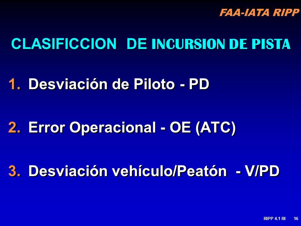 CLASIFICCION DE INCURSION DE PISTA