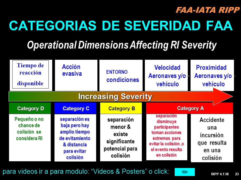 CATEGORIAS DE SEVERIDAD FAA