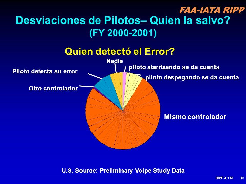 Desviaciones de Pilotos– Quien la salvo (FY 2000-2001)