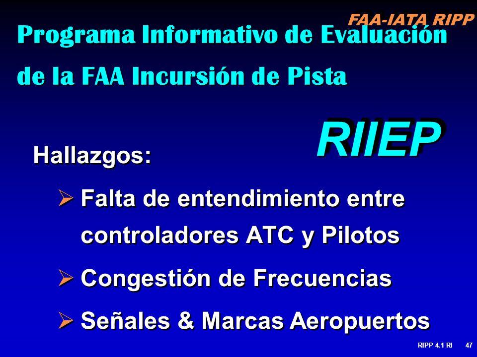 Programa Informativo de Evaluación de la FAA Incursión de Pista