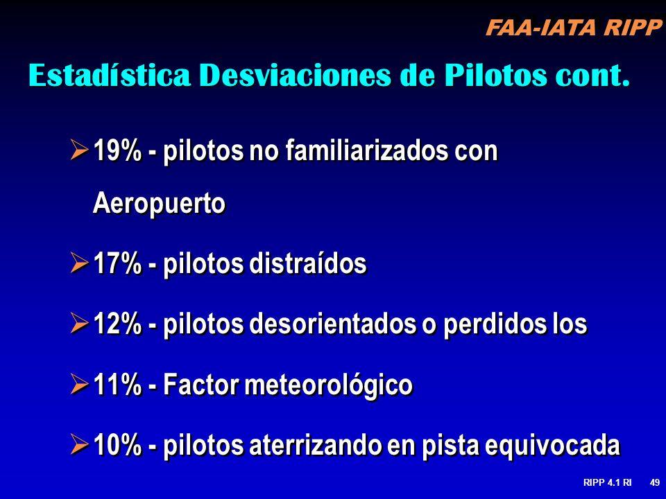 Estadística Desviaciones de Pilotos cont.