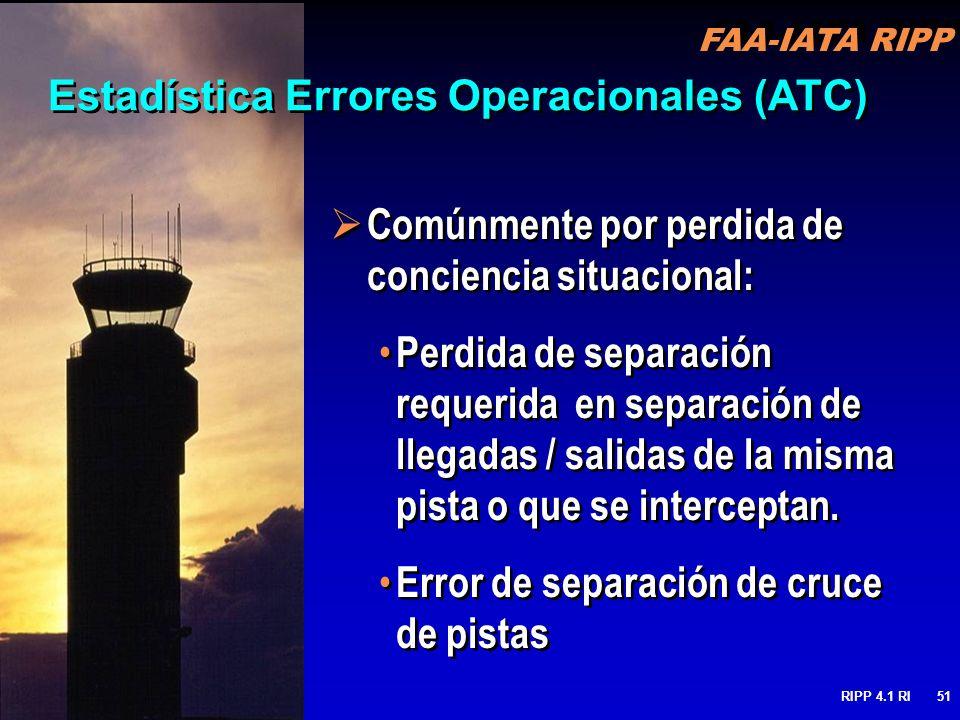 Estadística Errores Operacionales (ATC)