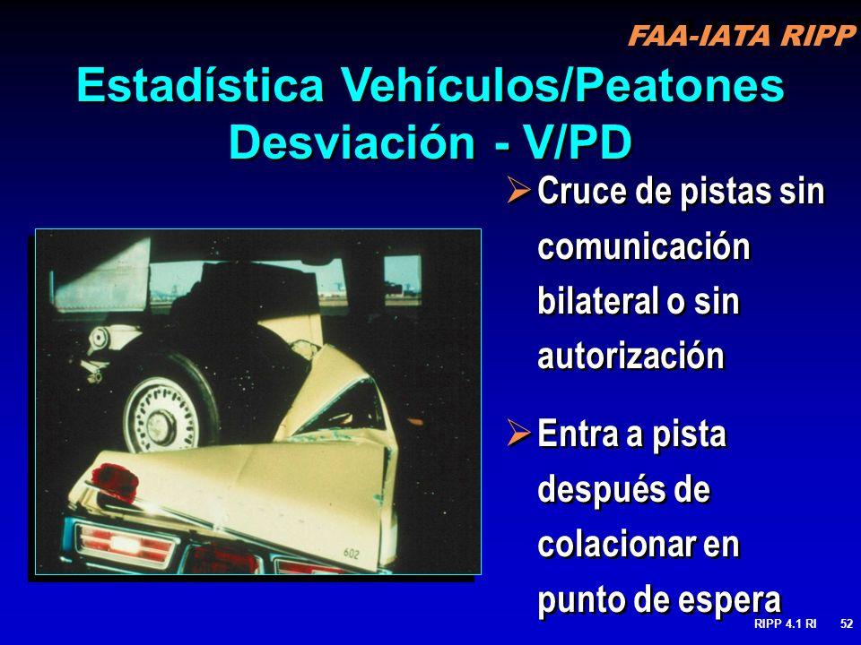 Estadística Vehículos/Peatones Desviación - V/PD