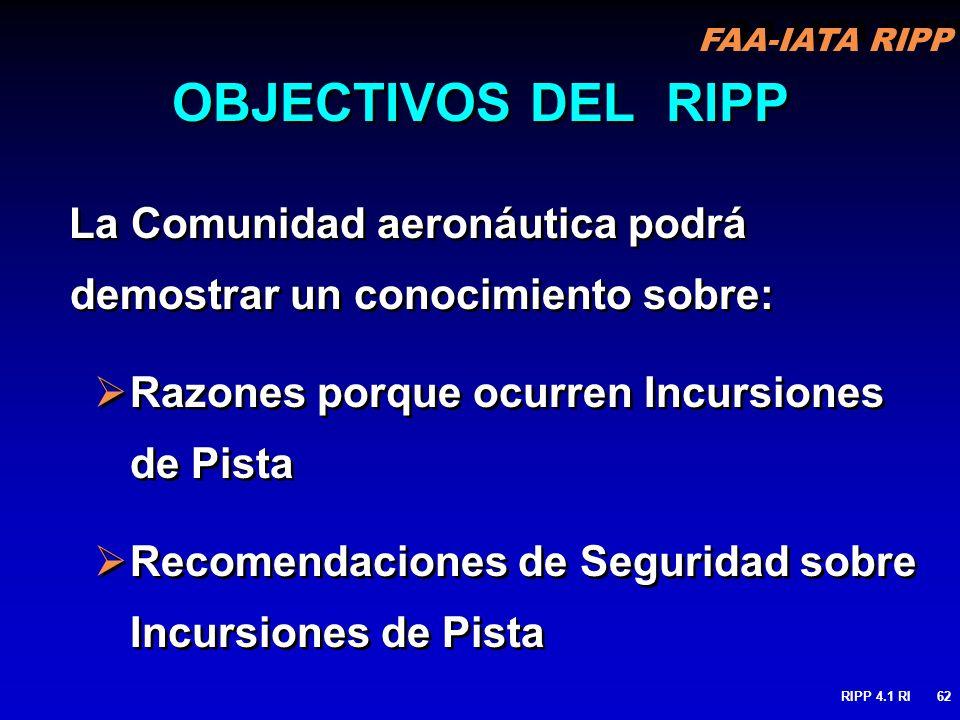 OBJECTIVOS DEL RIPP La Comunidad aeronáutica podrá demostrar un conocimiento sobre: Razones porque ocurren Incursiones de Pista.