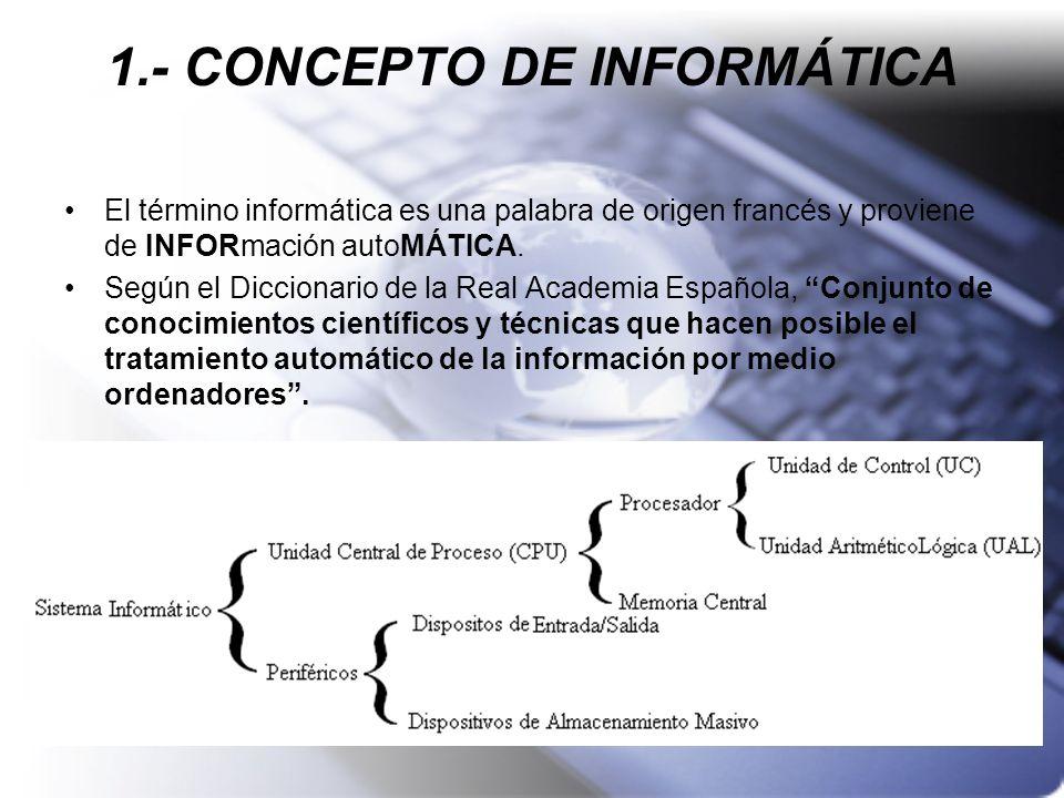 1.- CONCEPTO DE INFORMÁTICA