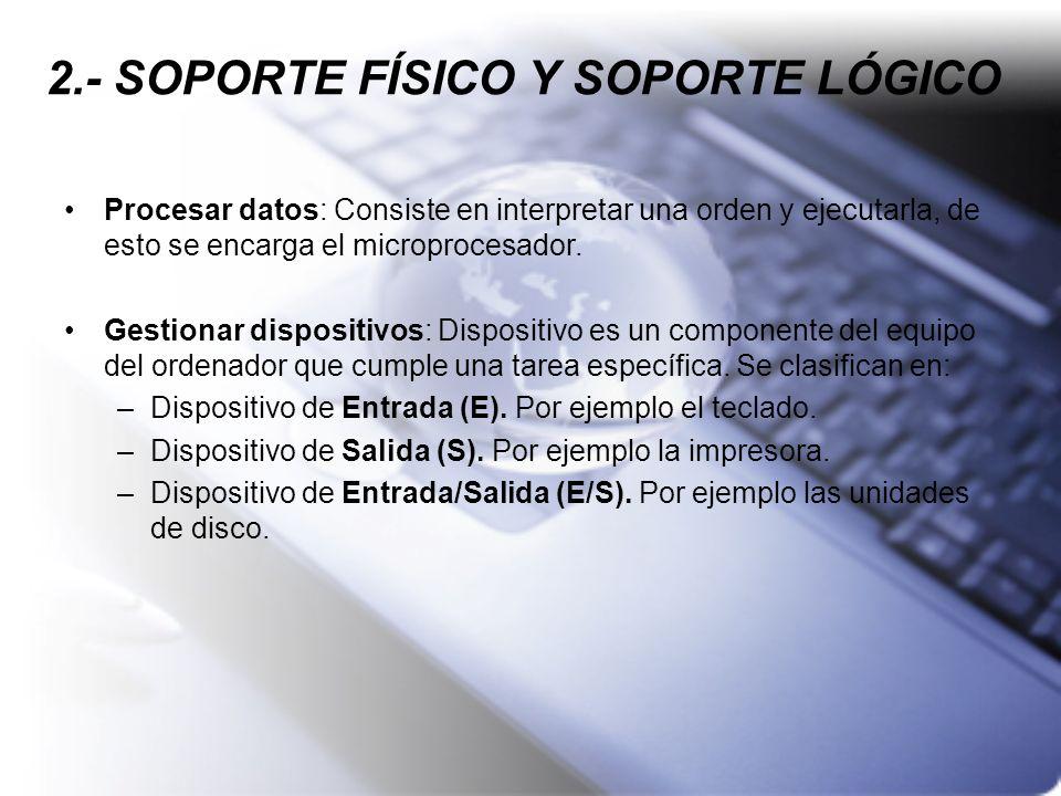 2.- SOPORTE FÍSICO Y SOPORTE LÓGICO