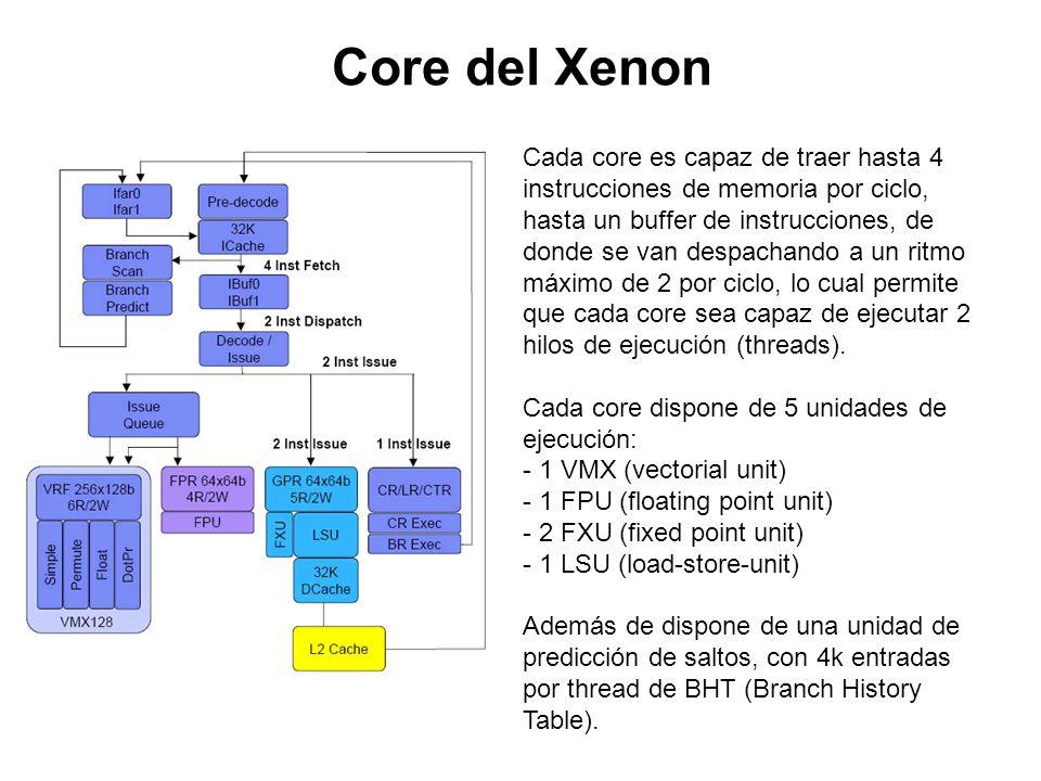 Core del Xenon