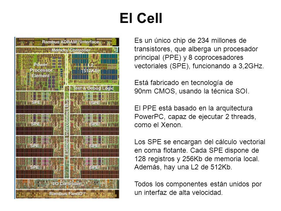El Cell