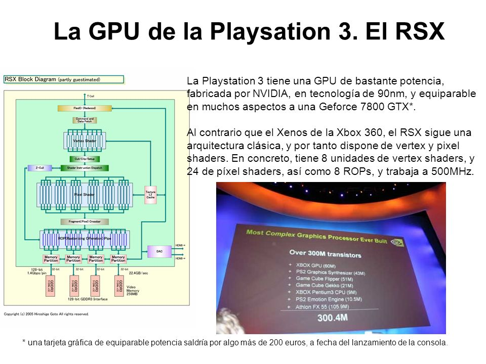 La GPU de la Playsation 3. El RSX