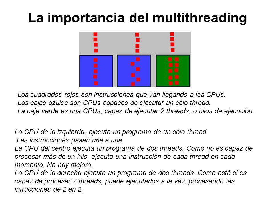 La importancia del multithreading