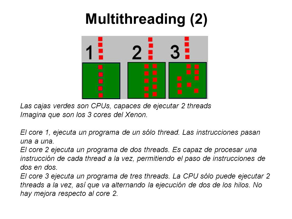 Multithreading (2) Las cajas verdes son CPUs, capaces de ejecutar 2 threads.